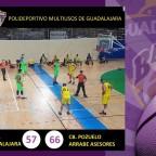 Derrota del Lujisa Guadalajara en su 2º partido de pretemporada